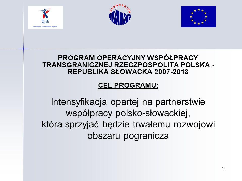 PROGRAM OPERACYJNY WSPÓŁPRACY TRANSGRANICZNEJ RZECZPOSPOLITA POLSKA -