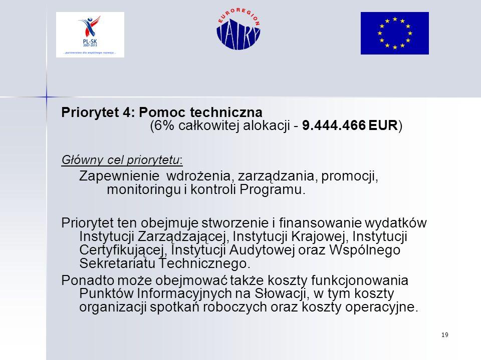 Priorytet 4: Pomoc techniczna (6% całkowitej alokacji - 9.444.466 EUR)