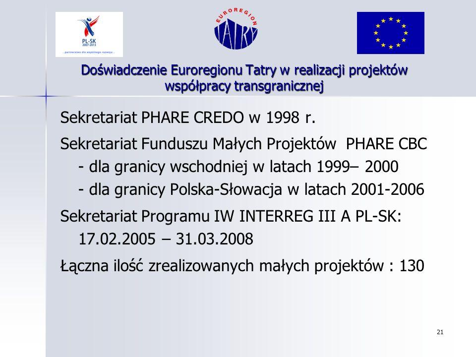 Sekretariat PHARE CREDO w 1998 r.