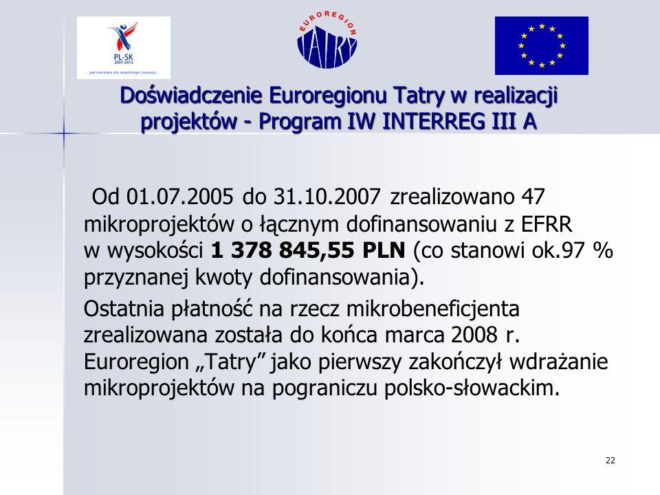 Doświadczenie Euroregionu Tatry w realizacji projektów - Program IW INTERREG III A