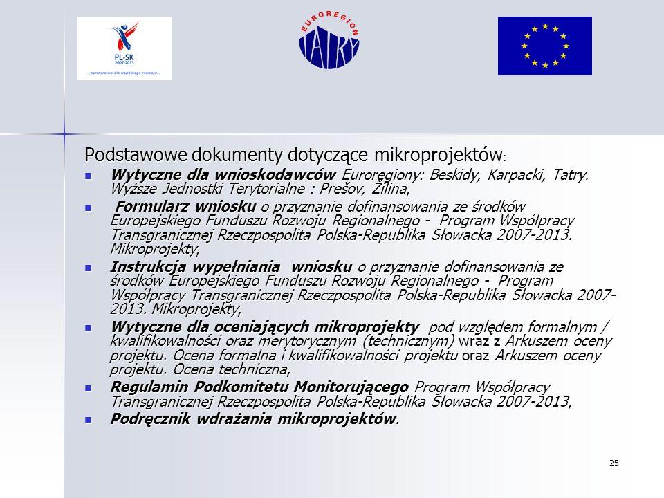 Podstawowe dokumenty dotyczące mikroprojektów: