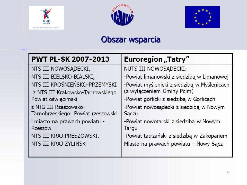 "Obszar wsparcia PWT PL-SK 2007-2013 Euroregion ""Tatry"