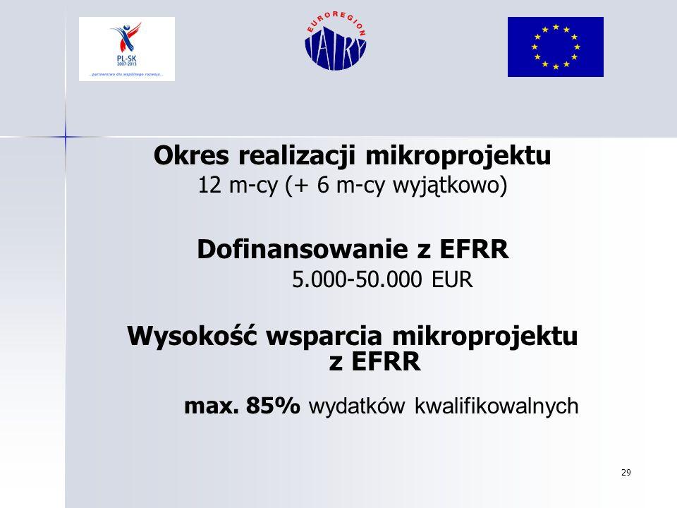 Wysokość wsparcia mikroprojektu z EFRR