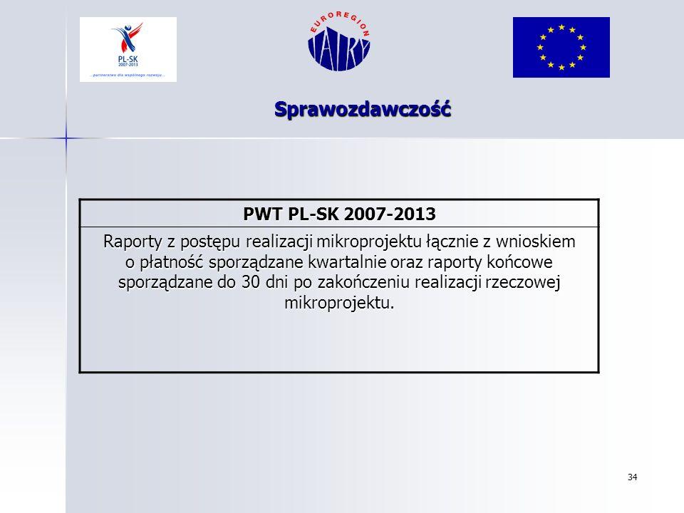 Sprawozdawczość PWT PL-SK 2007-2013