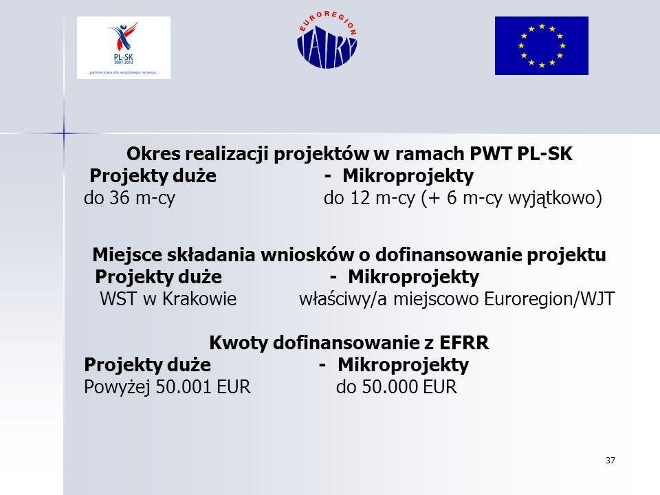 Okres realizacji projektów w ramach PWT PL-SK