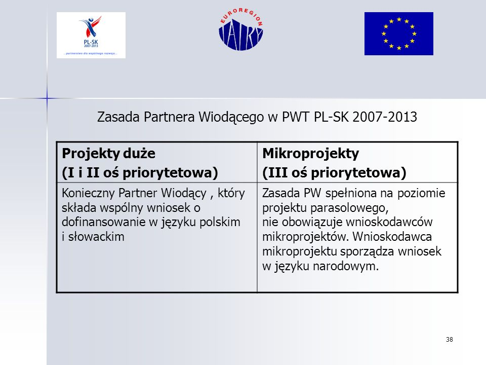 Zasada Partnera Wiodącego w PWT PL-SK 2007-2013