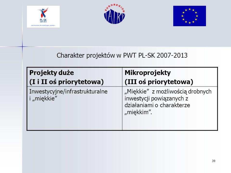 Charakter projektów w PWT PL-SK 2007-2013