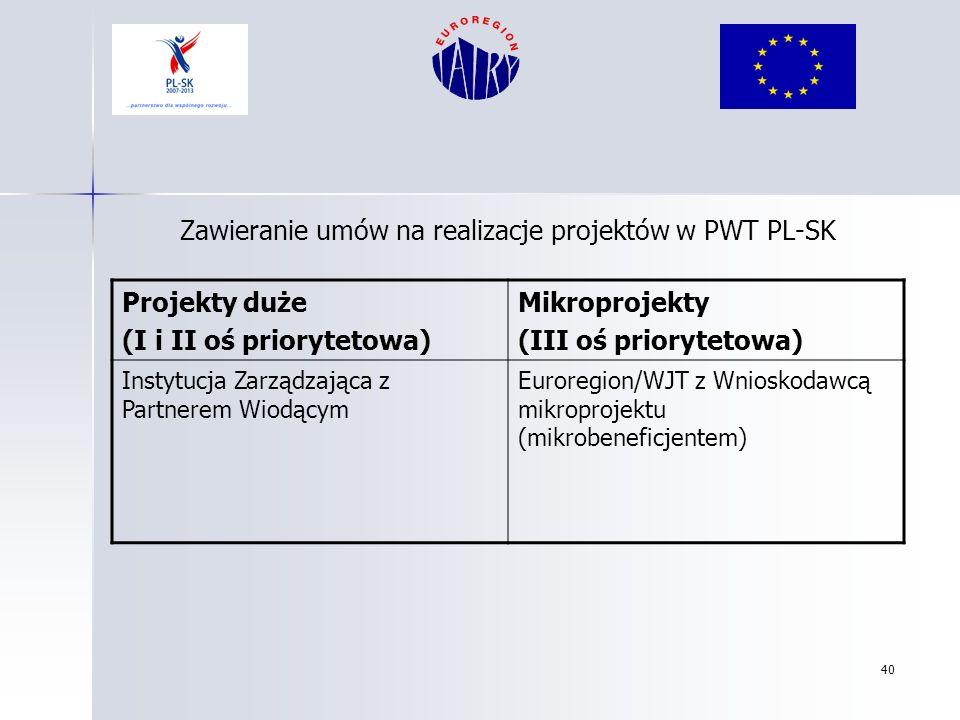 Zawieranie umów na realizacje projektów w PWT PL-SK