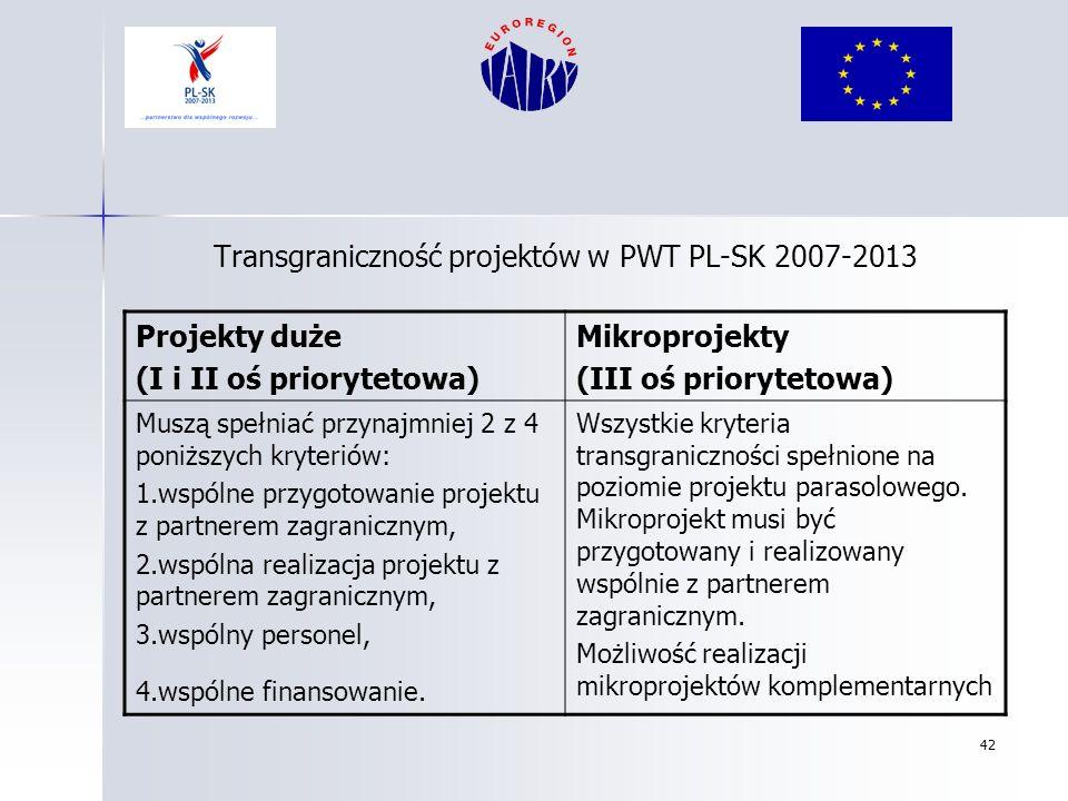 Transgraniczność projektów w PWT PL-SK 2007-2013