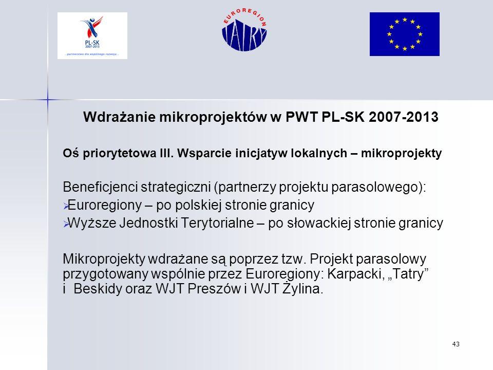 Wdrażanie mikroprojektów w PWT PL-SK 2007-2013