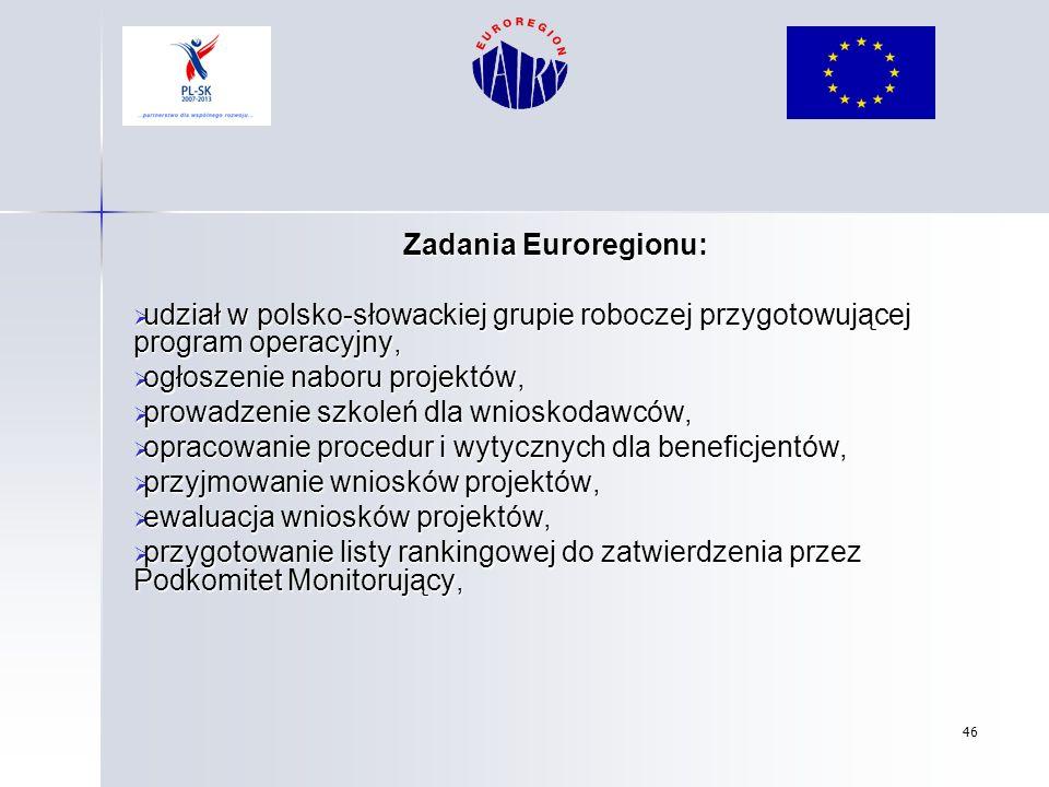 Zadania Euroregionu: udział w polsko-słowackiej grupie roboczej przygotowującej program operacyjny,