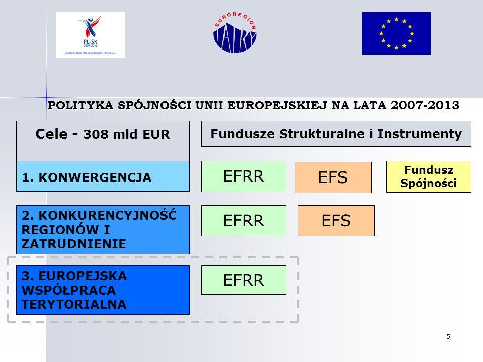 EFRR EFS EFRR EFS EFRR Cele - 308 mld EUR