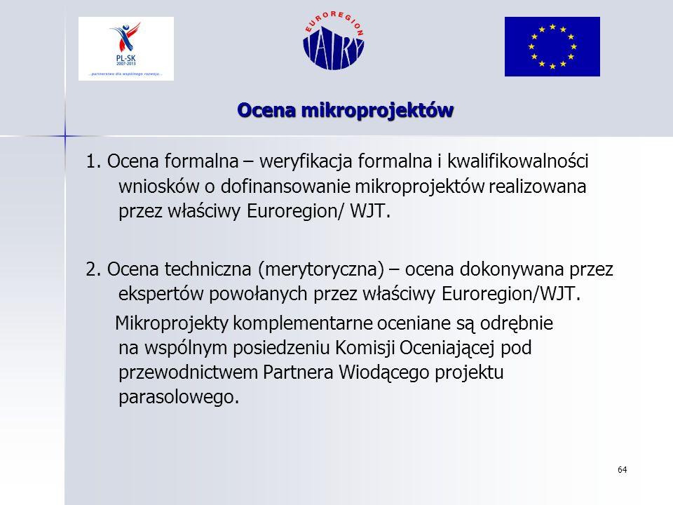 Ocena mikroprojektów