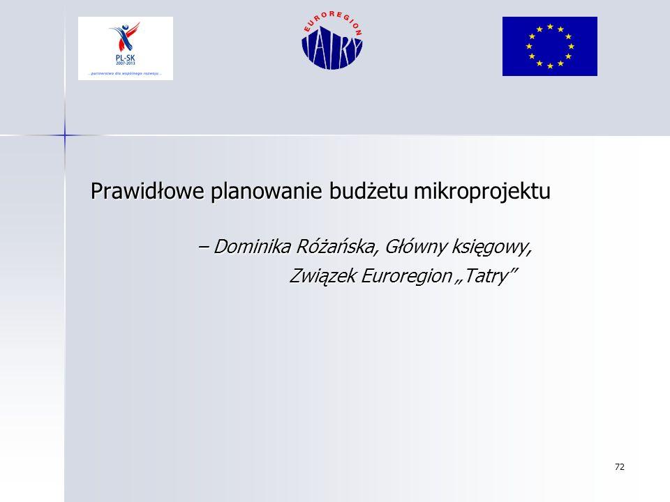 – Dominika Różańska, Główny księgowy,