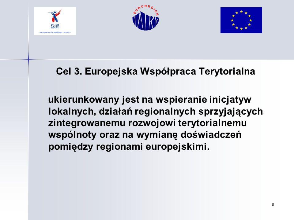 Cel 3. Europejska Współpraca Terytorialna