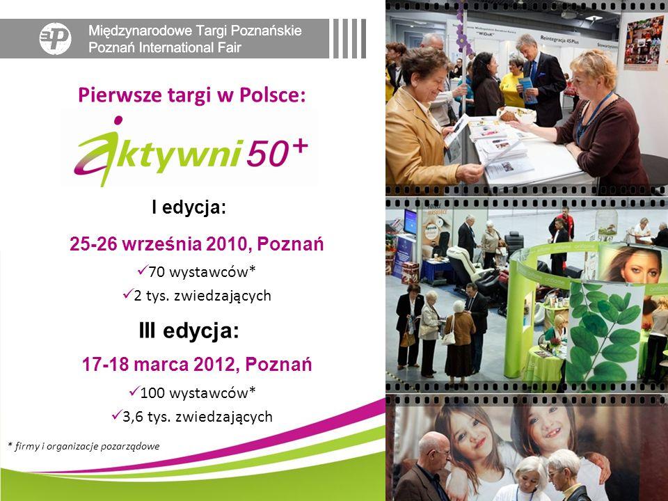 Pierwsze targi w Polsce: