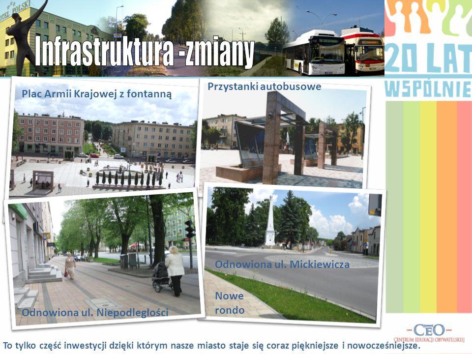 Infrastruktura -zmiany