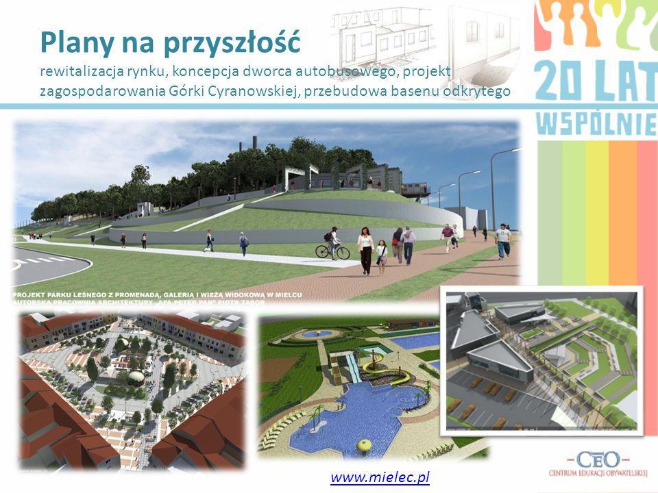 Plany na przyszłość rewitalizacja rynku, koncepcja dworca autobusowego, projekt zagospodarowania Górki Cyranowskiej, przebudowa basenu odkrytego