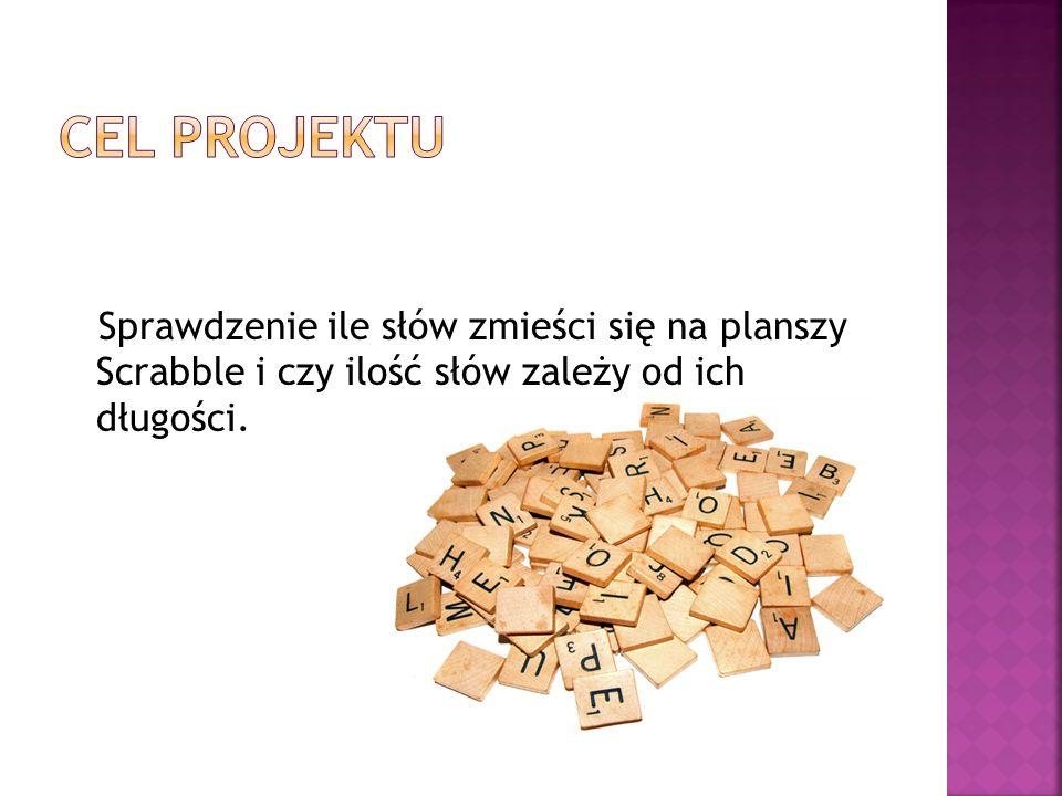 Cel projektu Sprawdzenie ile słów zmieści się na planszy Scrabble i czy ilość słów zależy od ich długości.