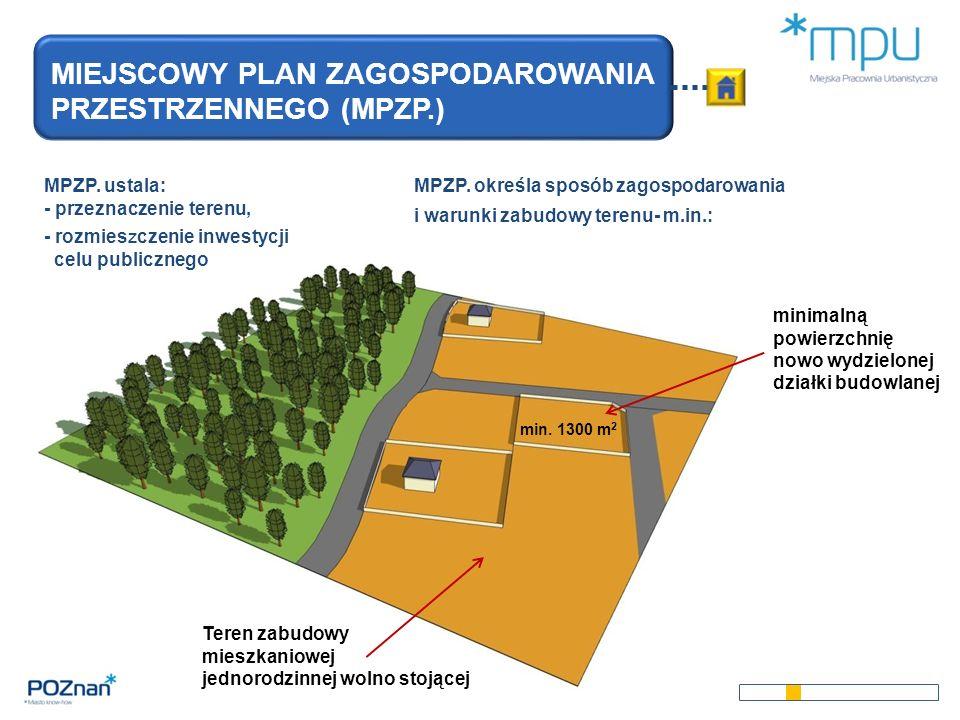 MIEJSCOWY PLAN ZAGOSPODAROWANIA PRZESTRZENNEGO (MPZP.)