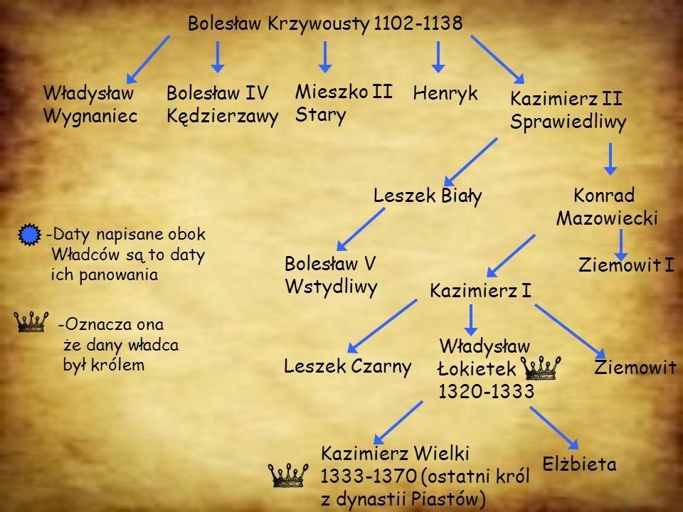 Bolesław Krzywousty 1102-1138 Władysław Wygnaniec Bolesław IV