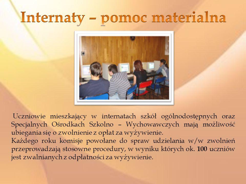 Internaty – pomoc materialna