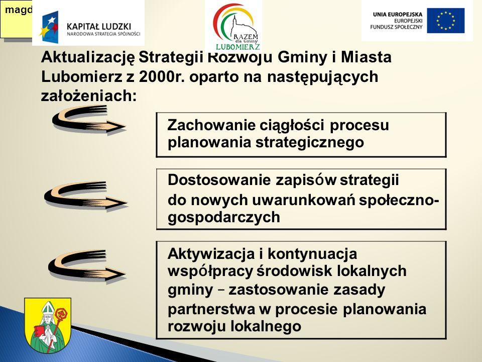 magda: 2010-07-12. Aktualizację Strategii Rozwoju Gminy i Miasta Lubomierz z 2000r. oparto na następujących założeniach: