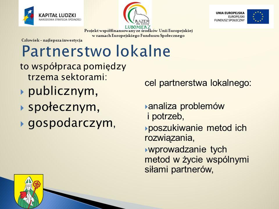 Partnerstwo lokalne publicznym, społecznym, gospodarczym,