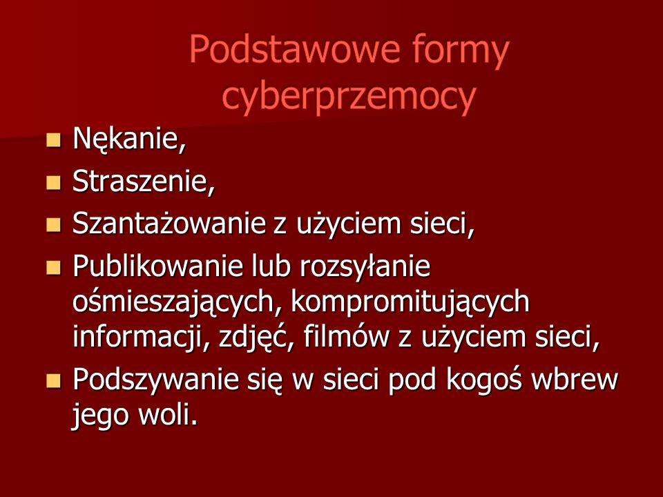 Podstawowe formy cyberprzemocy