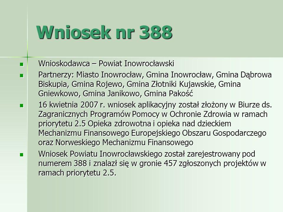 Wniosek nr 388 Wnioskodawca – Powiat Inowrocławski