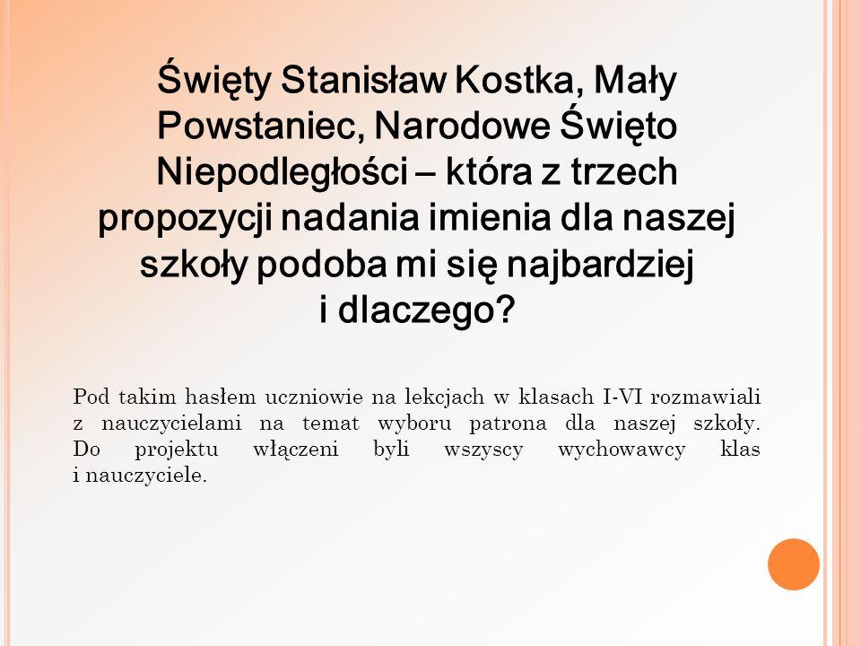 Święty Stanisław Kostka, Mały Powstaniec, Narodowe Święto Niepodległości – która z trzech propozycji nadania imienia dla naszej szkoły podoba mi się najbardziej i dlaczego