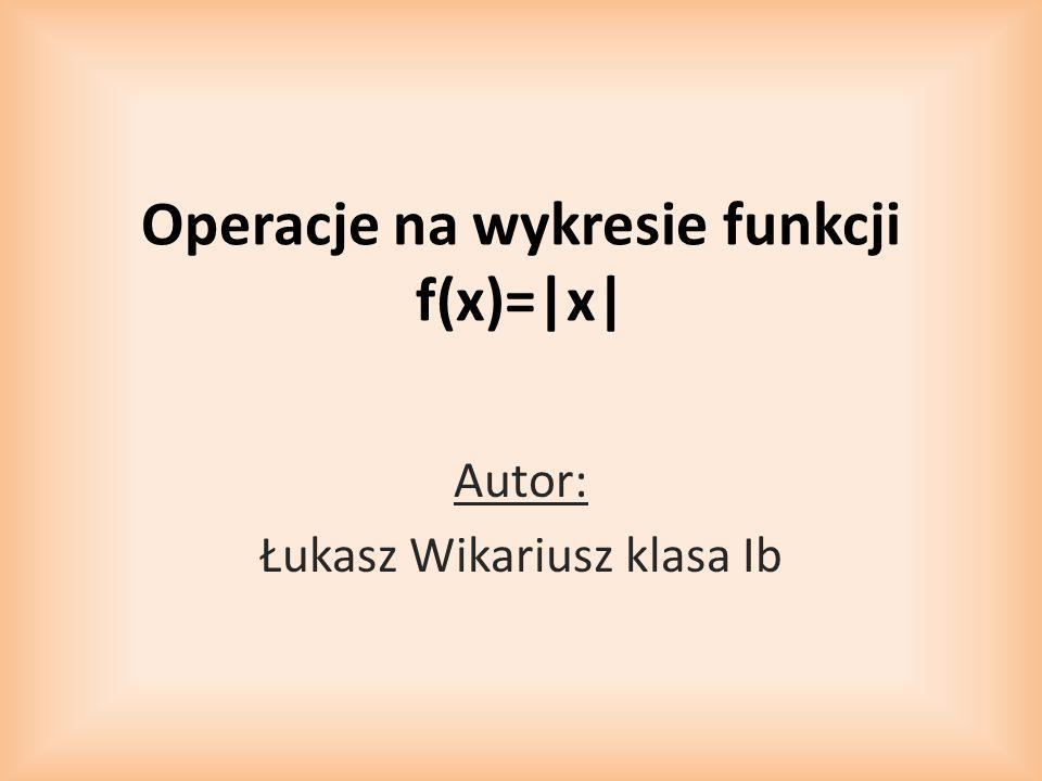 Operacje na wykresie funkcji f(x)=|x|