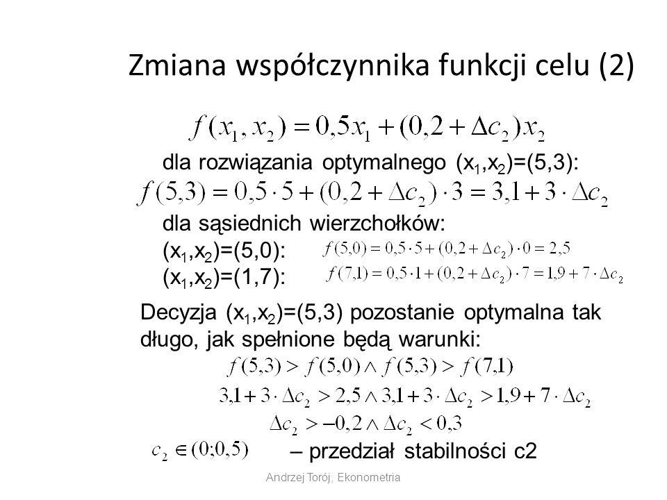 Zmiana współczynnika funkcji celu (2)