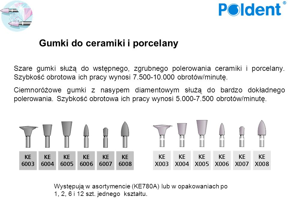 Gumki do ceramiki i porcelany
