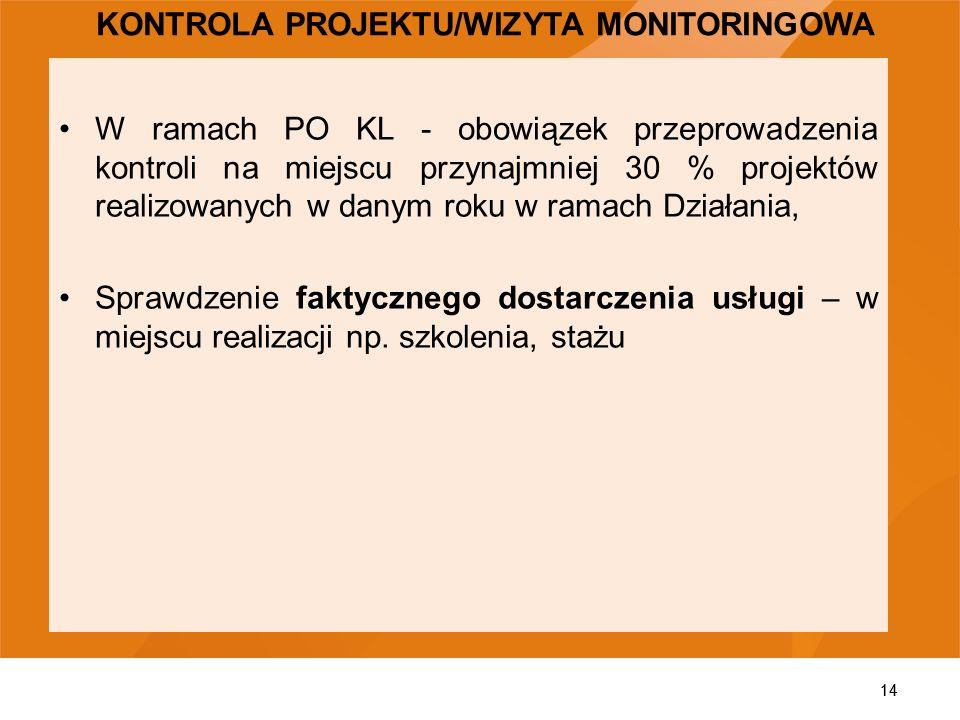 KONTROLA PROJEKTU/WIZYTA MONITORINGOWA