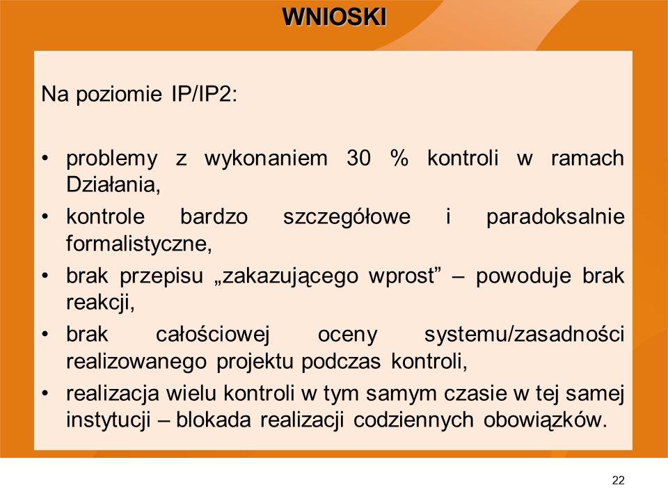 WNIOSKI Na poziomie IP/IP2: