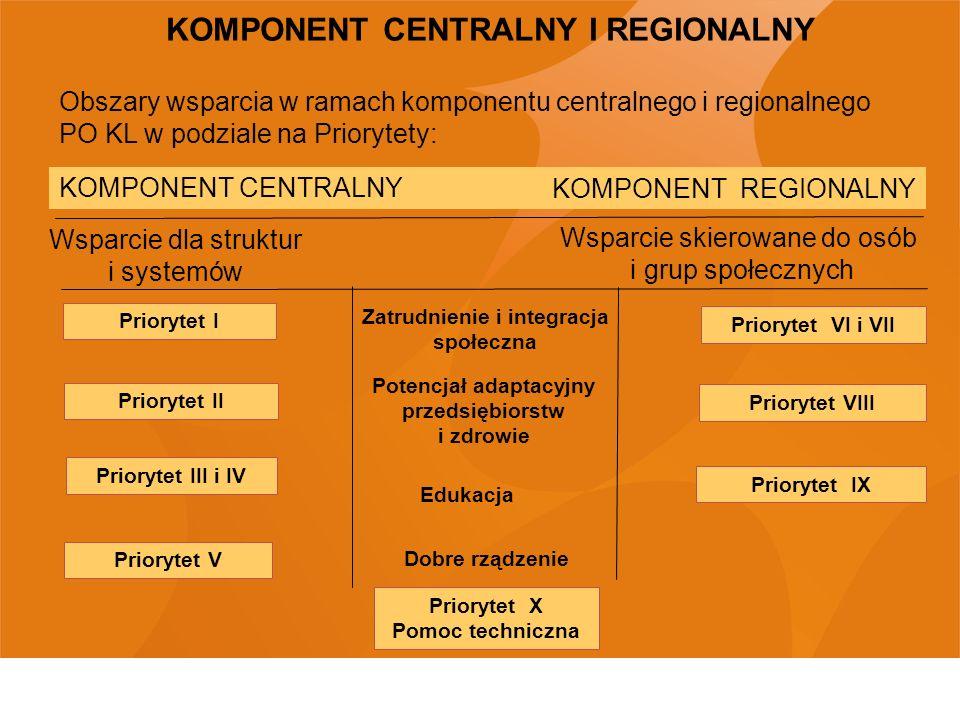 KOMPONENT CENTRALNY I REGIONALNY