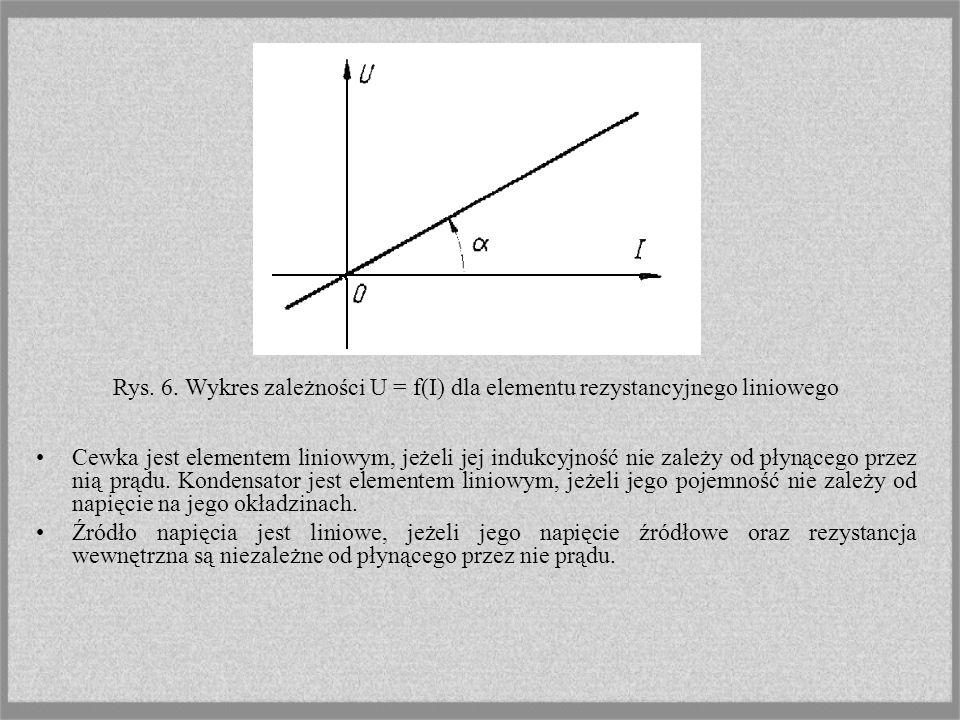 Rys. 6. Wykres zależności U = f(I) dla elementu rezystancyjnego liniowego