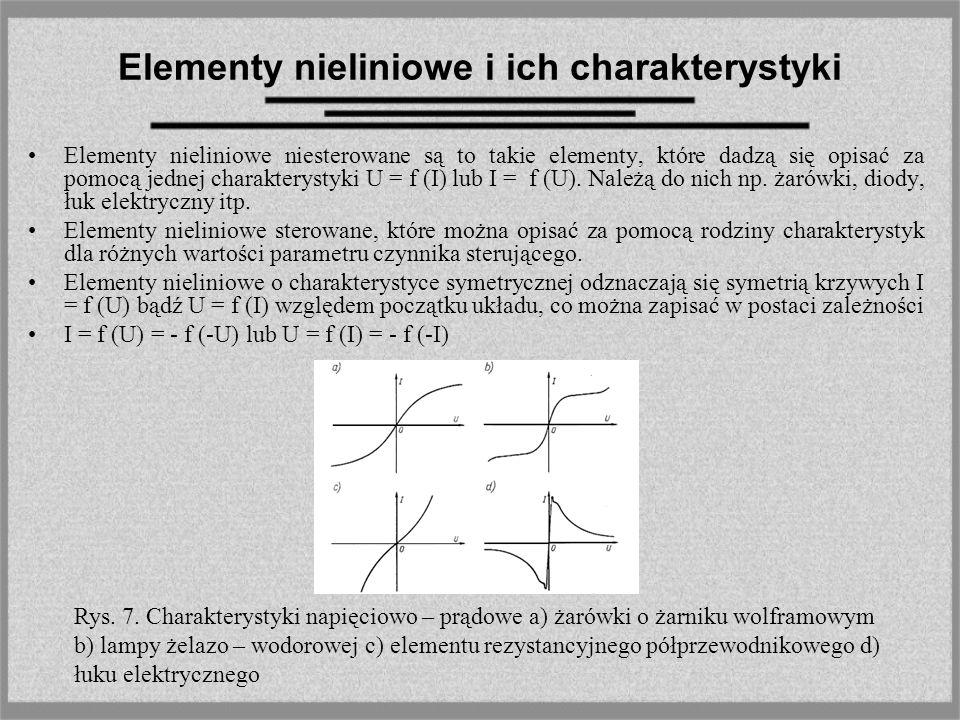 Elementy nieliniowe i ich charakterystyki