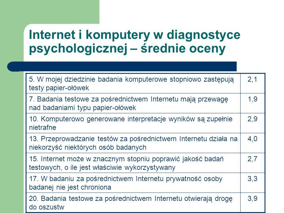 Internet i komputery w diagnostyce psychologicznej – średnie oceny
