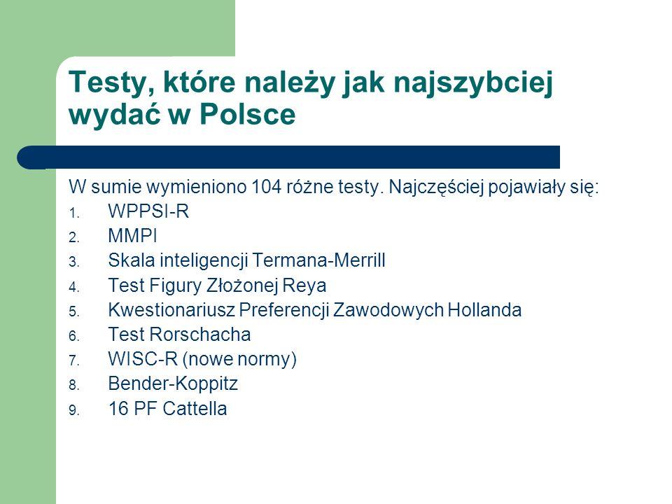 Testy, które należy jak najszybciej wydać w Polsce