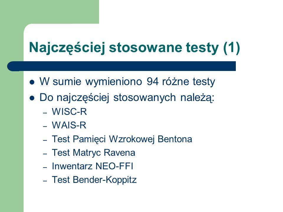 Najczęściej stosowane testy (1)