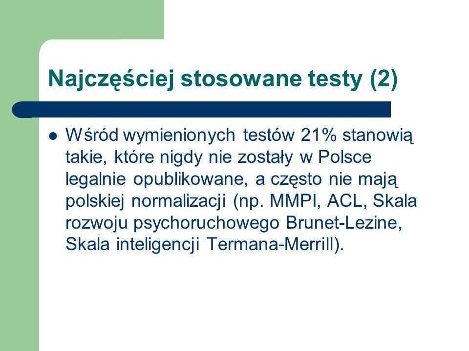Najczęściej stosowane testy (2)
