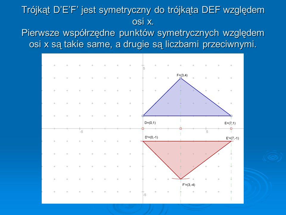 Trójkąt D'E'F' jest symetryczny do trójkąta DEF względem osi x