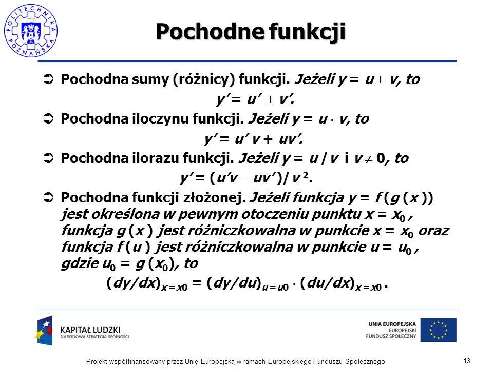 Pochodne funkcji Pochodna sumy (różnicy) funkcji. Jeżeli y = u  v, to