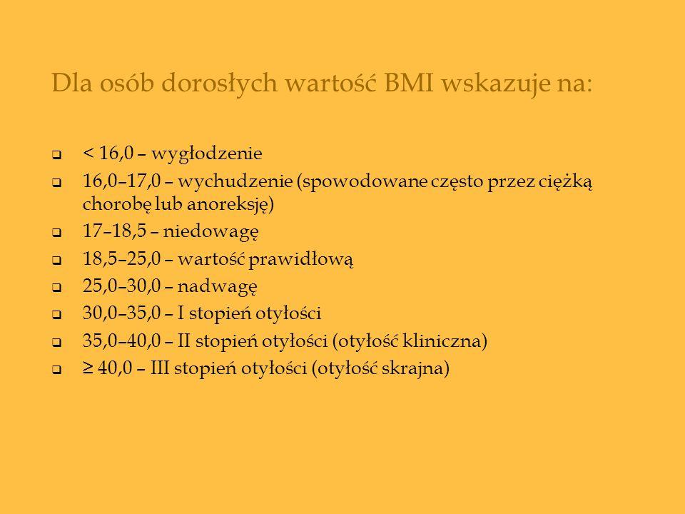 Dla osób dorosłych wartość BMI wskazuje na: