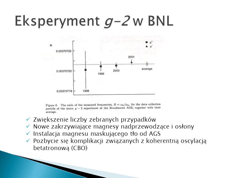 Eksperyment g-2 w BNL Zwiększenie liczby zebranych przypadków