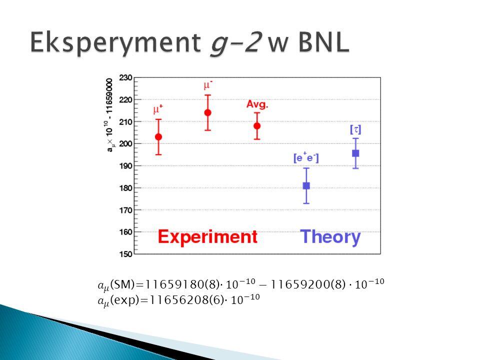 Eksperyment g-2 w BNL 𝑎 𝜇 (SM)=11659180(8)∙ 10 −10 −11659200(8)∙ 10 −10.