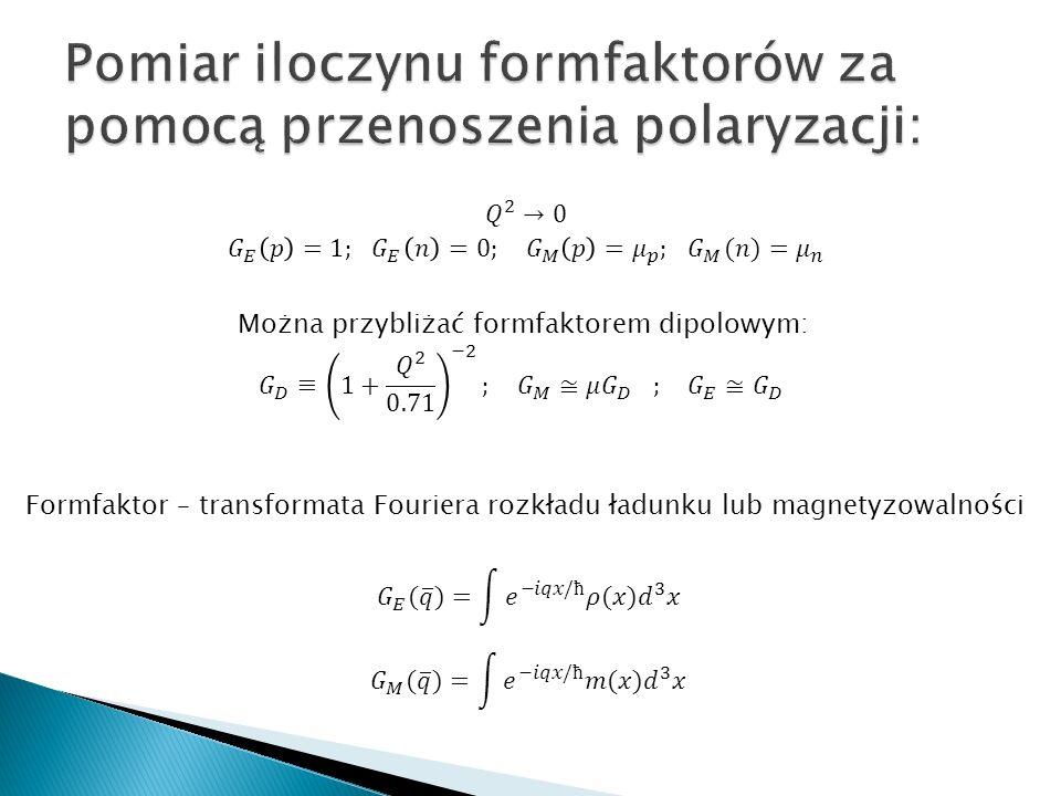 Pomiar iloczynu formfaktorów za pomocą przenoszenia polaryzacji:
