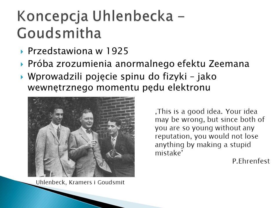 Koncepcja Uhlenbecka - Goudsmitha